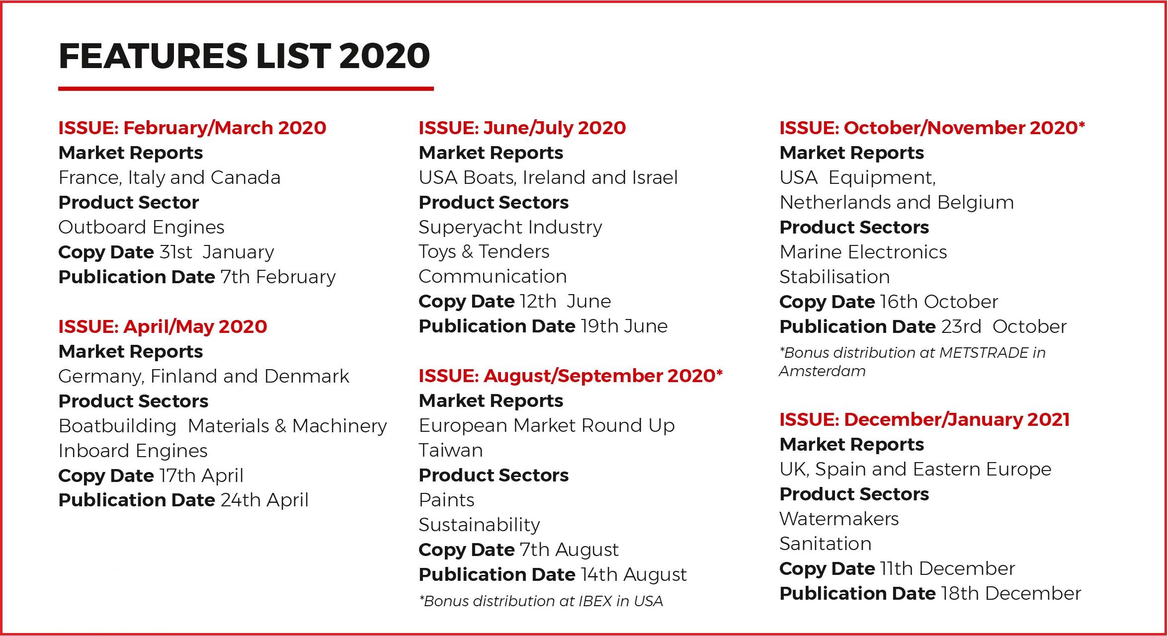 !B! Magazine Features_2020