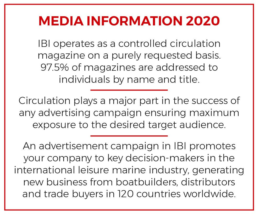 Media Information 2020