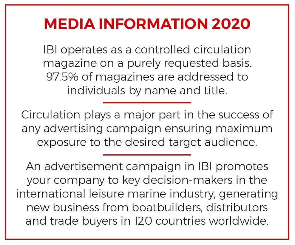 Media Information 2020