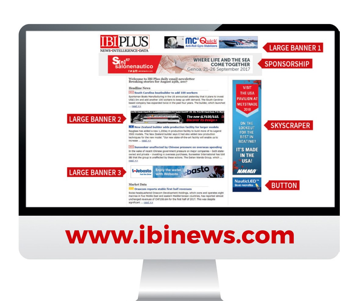 Newsletter ad opportunities
