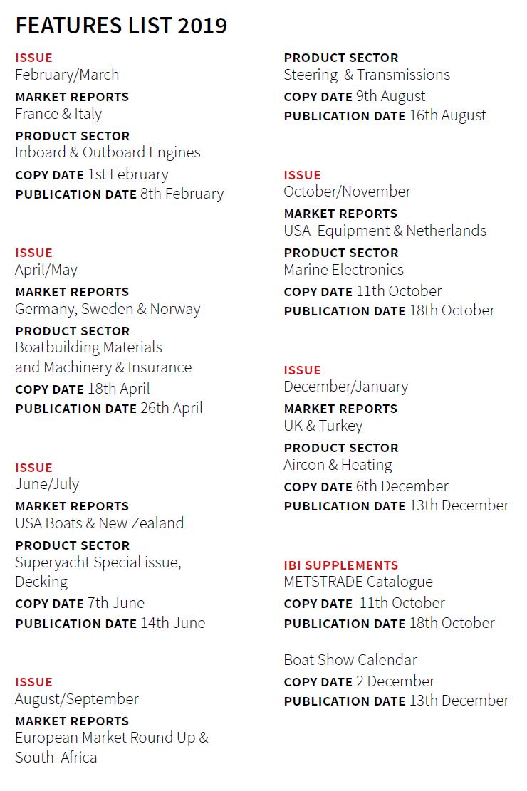 IBI Features List 2019